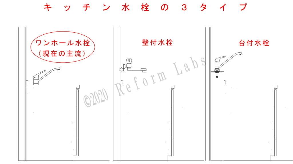 キッチン水栓3タイプ