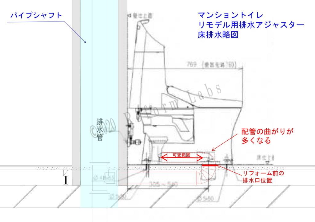 トイレ排水管略図